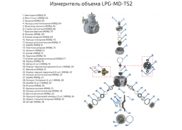 Измеритель объема LPG-MD-TS2